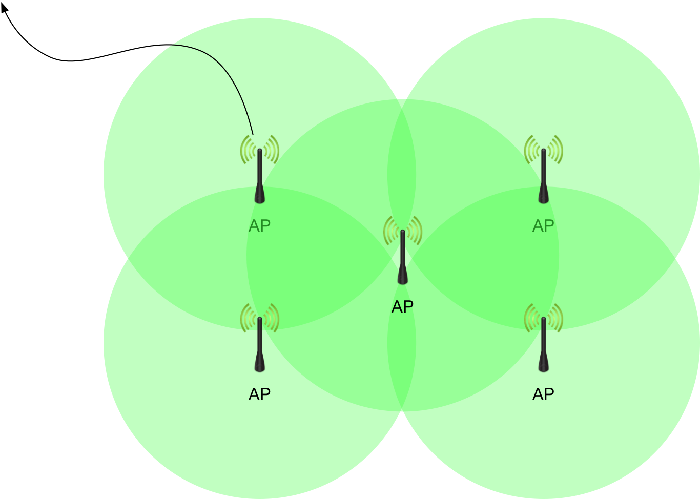 Wi-Fi Repeaters, WDS, Mesh and Other Wireless Backbones